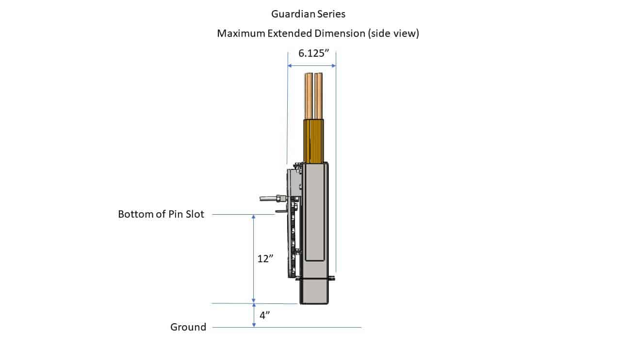Guardian super slim profile design