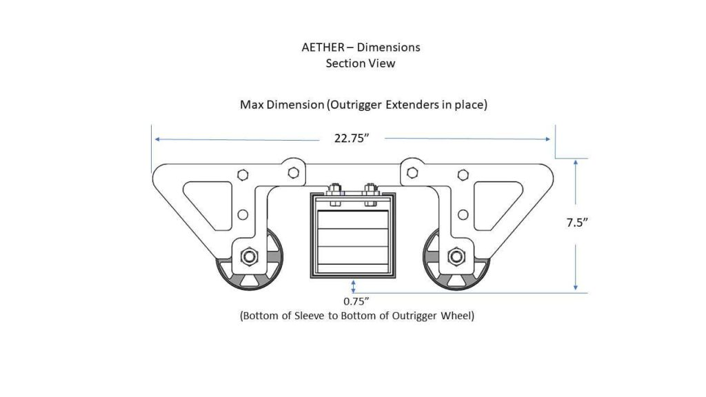 AETHER Dimensions section-view