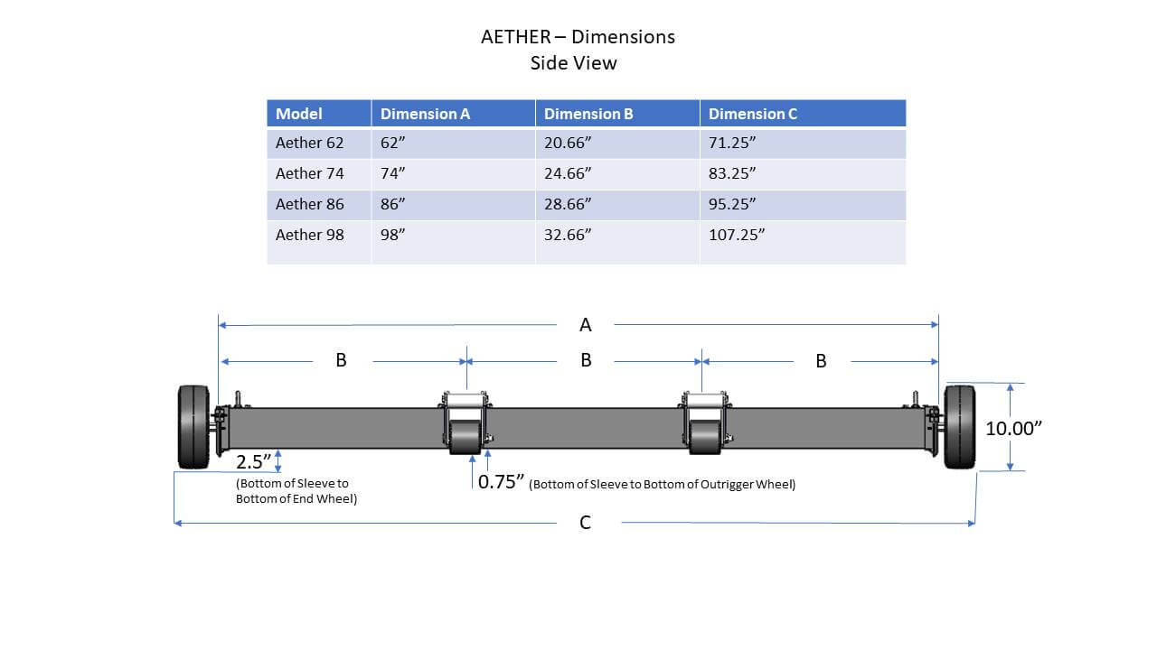 AETHER Dimensions side view
