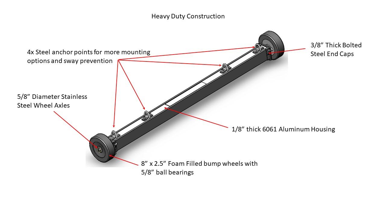 EIGER 3 x 3 Heavy Duty Construction