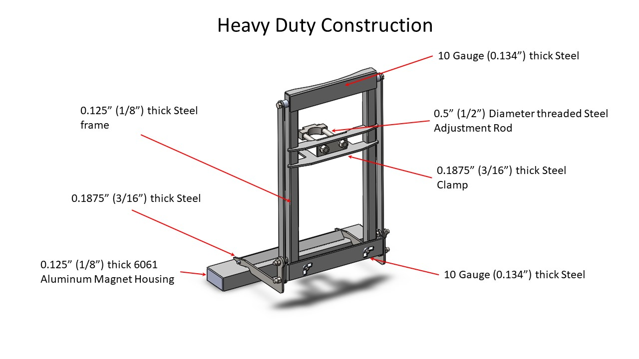 NAOS Heavy Duty Construction