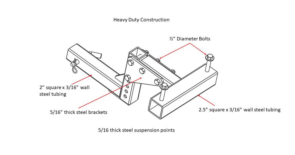 2 inch Receiver Bracket - Heavy Duty Construction