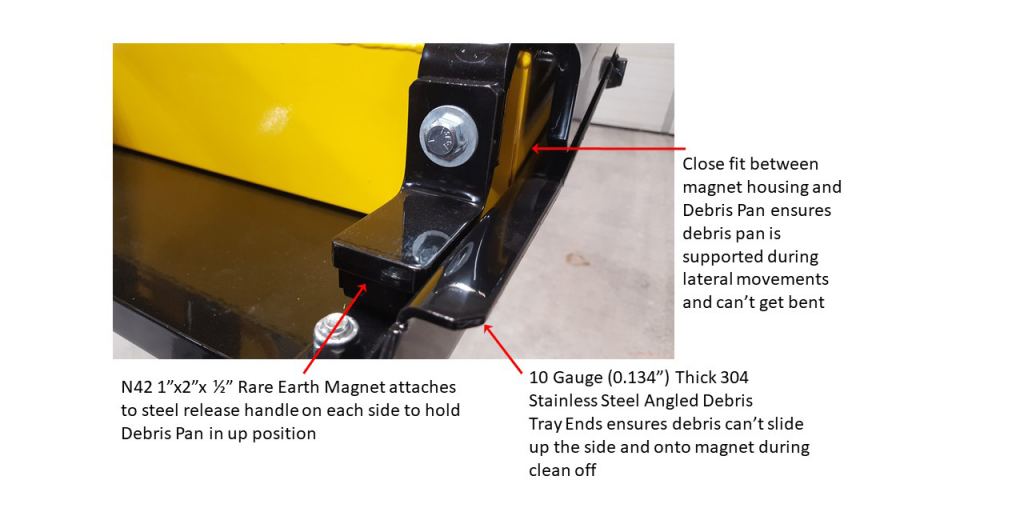 Oblast magnetic sweeper debris pan features 1