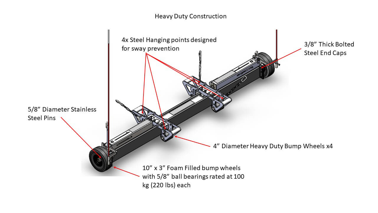 Alpha Dimensions and Material-Thicknesses-Heavy Duty Construction