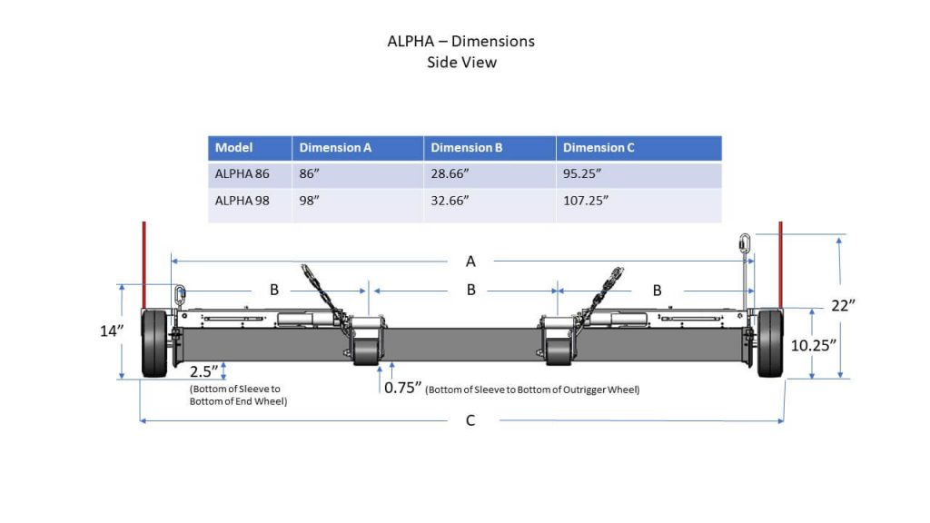 Alpha Dimensions and Material Thickness