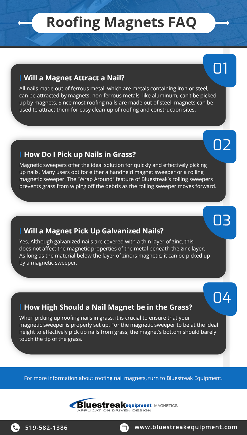Roofing Magnets FAQ Infographic