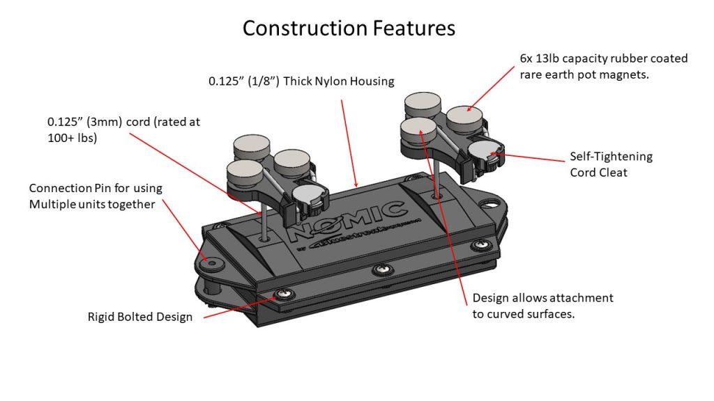 Nomic - Construction Features
