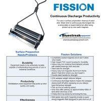 Fission Series Brochure PDF
