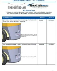 Guardian FIT Guidelines PDF